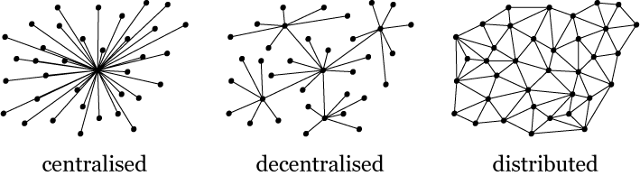 Distributed versus centralized network